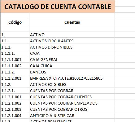 Catalogo de Cuentas en Excel
