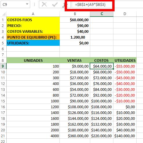 Como crear un grafico de punto de equilibrio en excel for Como hacer una nomina en excel con formulas