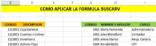 Datos de la Formula Excel BUSCARV