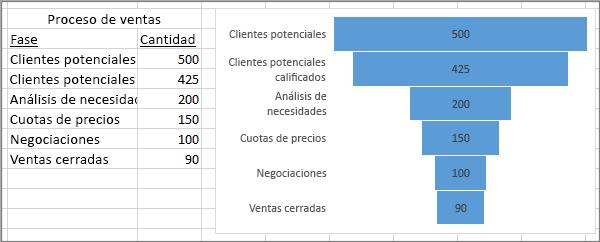 Novedades Excel 2019
