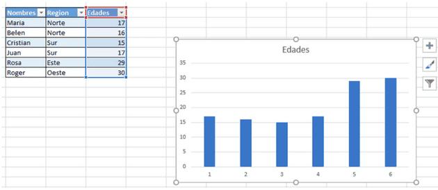 Graficos y Tablas en Excel